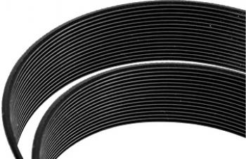 ph belt